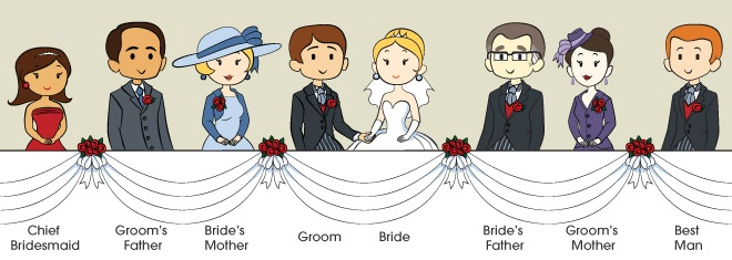 Wedding Top Table Tips