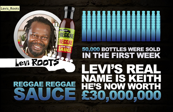 contact-levi-roots